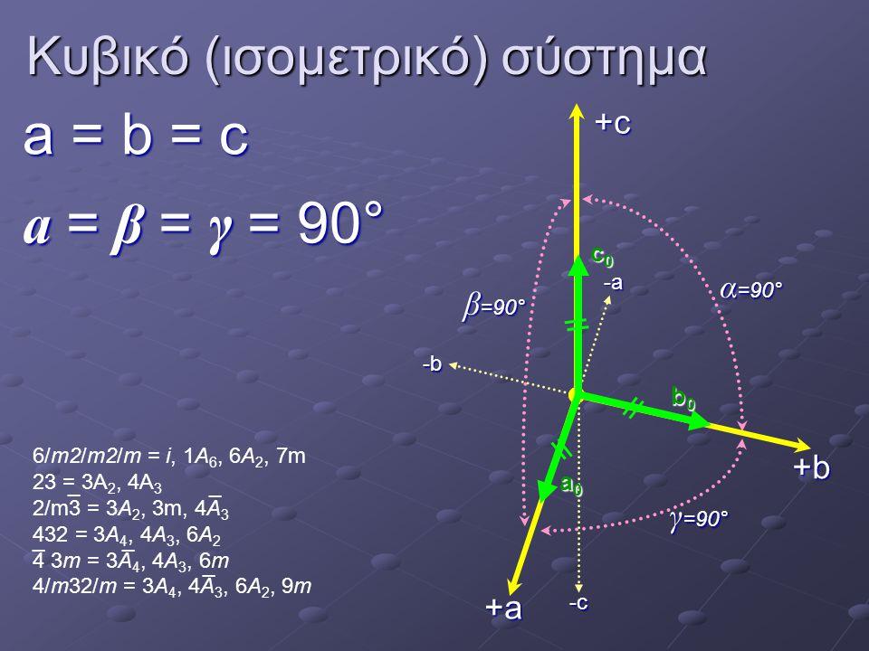 Κυβικό (ισομετρικό) σύστημα a = b = c a = β = γ =90° a = β = γ = 90° -b -c -a +a +b+c α =90° γ =90° β =90° c0c0c0c0 b0b0b0b0 a0a0a0a0 6/m2/m2/m = i, 1A 6, 6A 2, 7m 23 = 3A 2, 4A 3 2/m3 = 3A 2, 3m, 4A 3 432 = 3A 4, 4A 3, 6A 2 4 3m = 3A 4, 4A 3, 6m 4/m32/m = 3A 4, 4A 3, 6A 2, 9m _ _ __ _