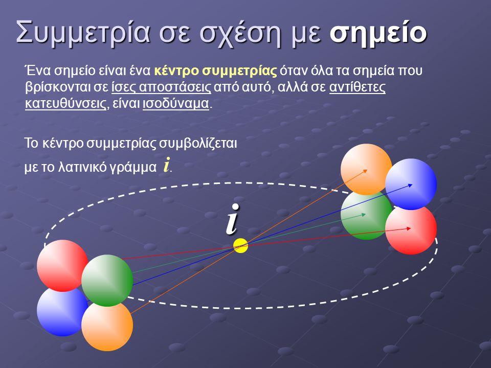 Συμμετρία σε σχέση με σημείο i Ένα σημείο είναι ένα κέντρο συμμετρίας όταν όλα τα σημεία που βρίσκονται σε ίσες αποστάσεις από αυτό, αλλά σε αντίθετες κατευθύνσεις, είναι ισοδύναμα.