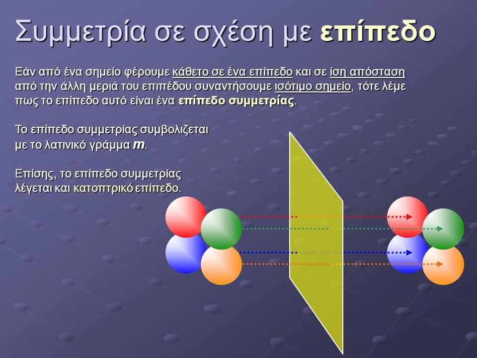 Συμμετρία σε σχέση με επίπεδο Εάν από ένα σημείο φέρουμε κάθετο σε ένα επίπεδο και σε ίση απόσταση από την άλλη μεριά του επιπέδου συναντήσουμε ισότιμο σημείο, τότε λέμε πως το επίπεδο αυτό είναι ένα επίπεδο συμμετρίας.