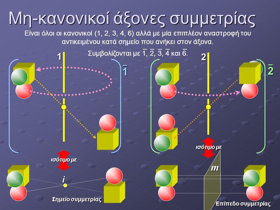 Μη-κανονικοί άξονες συμμετρίας Είναι όλοι οι κανονικοί (1, 2, 3, 4, 6) αλλά με μία επιπλέον αναστροφή του αντικειμένου κατά σημείο που ανήκει στον άξονα.