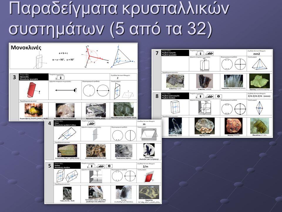 Παραδείγματα κρυσταλλικών συστημάτων (5 από τα 32)