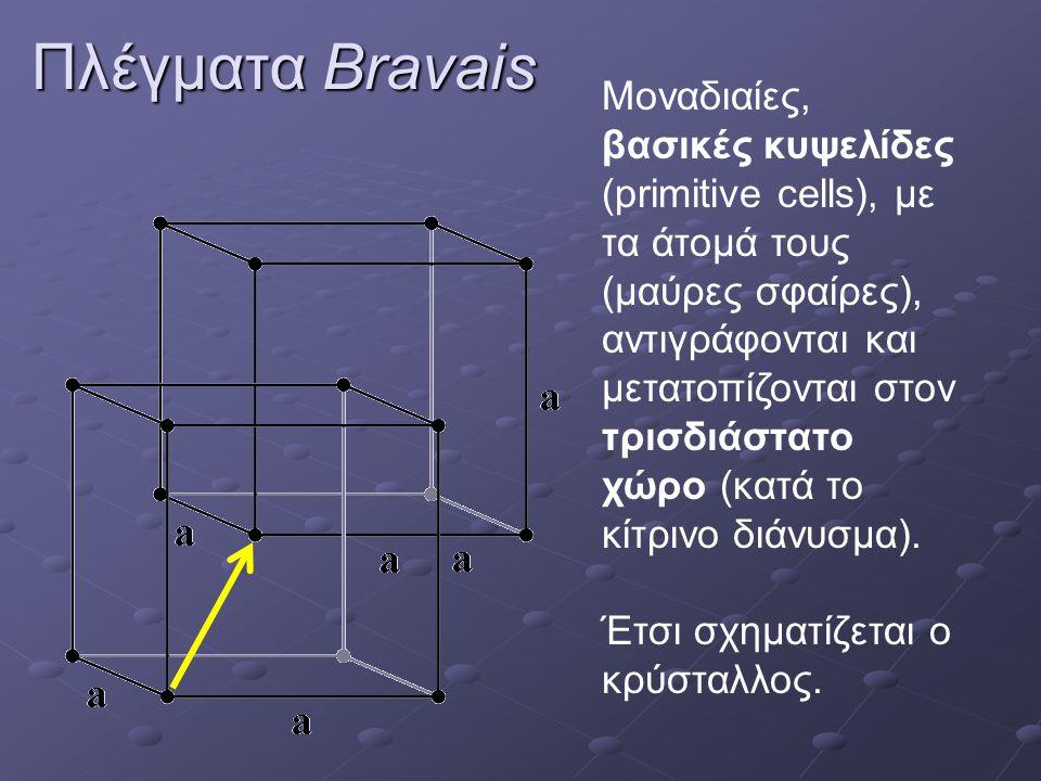 Πλέγματα Bravais Μοναδιαίες, βασικές κυψελίδες (primitive cells), με τα άτομά τους (μαύρες σφαίρες), αντιγράφονται και μετατοπίζονται στον τρισδιάστατο χώρο (κατά το κίτρινο διάνυσμα).