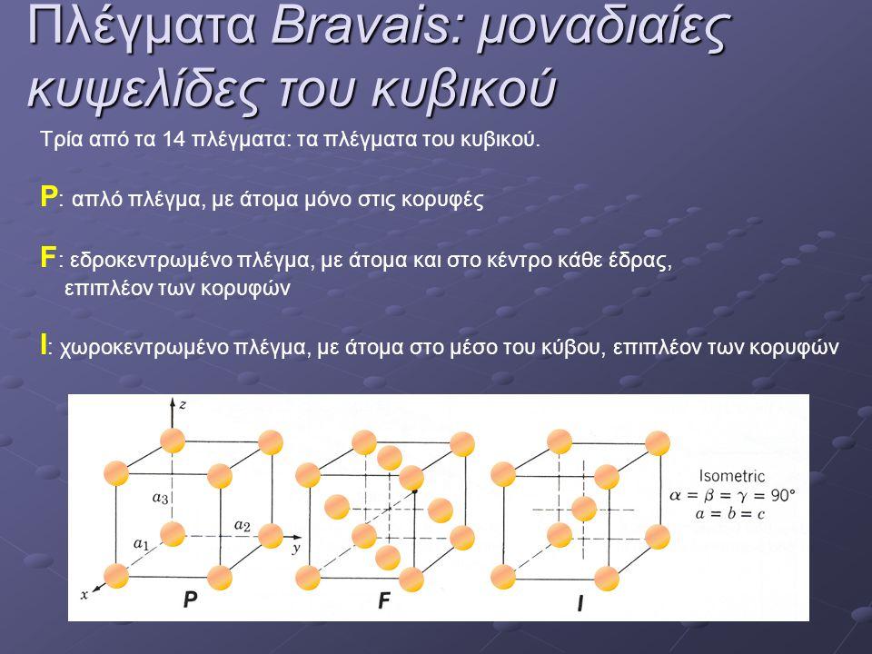 Πλέγματα Bravais: μοναδιαίες κυψελίδες του κυβικού Τρία από τα 14 πλέγματα: τα πλέγματα του κυβικού.