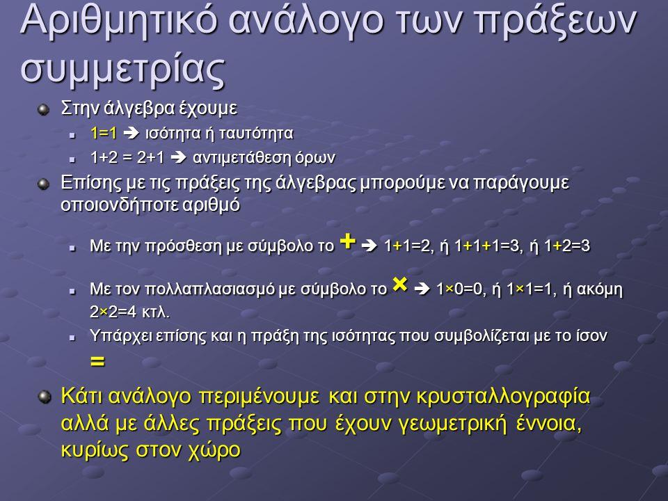 Αριθμητικό ανάλογο των πράξεων συμμετρίας Στην άλγεβρα έχουμε  1=1  ισότητα ή ταυτότητα  1+2 = 2+1  αντιμετάθεση όρων Επίσης με τις πράξεις της άλγεβρας μπορούμε να παράγουμε οποιονδήποτε αριθμό  Με την πρόσθεση με σύμβολο το +  1+1=2, ή 1+1+1=3, ή 1+2=3  Με τον πολλαπλασιασμό με σύμβολο το ×  1×0=0, ή 1×1=1, ή ακόμη 2×2=4 κτλ.