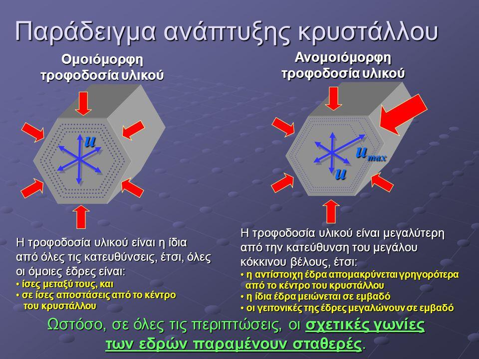 Παράδειγμα ανάπτυξης κρυστάλλου u u u max Ομοιόμορφη τροφοδοσία υλικού Ανομοιόμορφη τροφοδοσία υλικού Η τροφοδοσία υλικού είναι η ίδια από όλες τις κατευθύνσεις, έτσι, όλες οι όμοιες έδρες είναι: • ίσες μεταξύ τους, και • σε ίσες αποστάσεις από το κέντρο του κρυστάλλου Η τροφοδοσία υλικού είναι μεγαλύτερη από την κατεύθυνση του μεγάλου κόκκινου βέλους, έτσι: • η αντίστοιχη έδρα απομακρύνεται γρηγορότερα από το κέντρο του κρυστάλλου • η ίδια έδρα μειώνεται σε εμβαδό • οι γειτονικές της έδρες μεγαλώνουν σε εμβαδό Ωστόσο, σε όλες τις περιπτώσεις, οι σχετικές γωνίες των εδρών παραμένουν σταθερές.