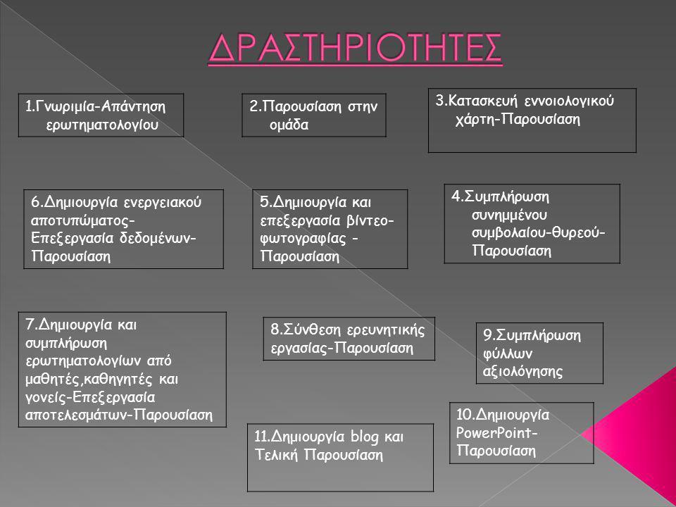 1.Γνωριμία-Απάντηση ερωτηματολογίου 2.Παρουσίαση στην ομάδα 3.Κατασκευή εννοιολογικού χάρτη-Παρουσίαση 4.Συμπλήρωση συνημμένου συμβολαίου-θυρεού- Παρο