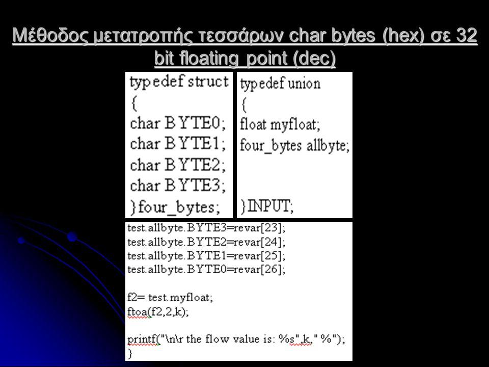 Μέθοδος μετατροπής τεσσάρων char bytes (hex) σε 32 bit floating point (dec)