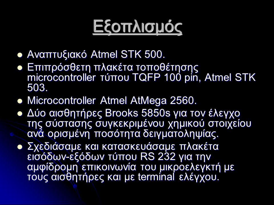 Εξοπλισμός  Αναπτυξιακό Atmel STK 500.