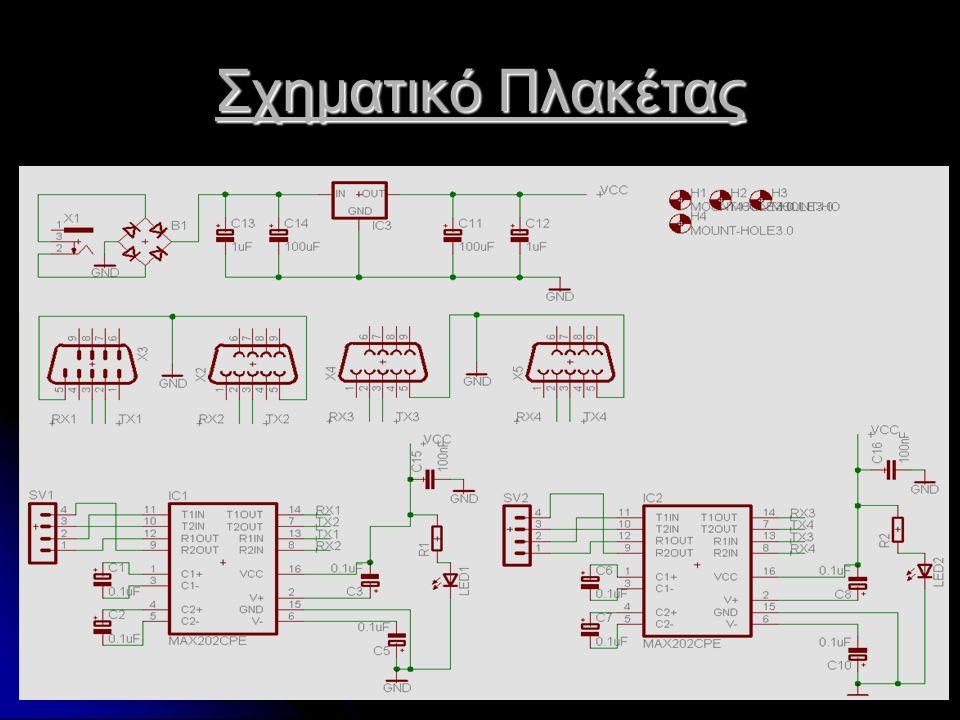 Παρουσίαση PCB