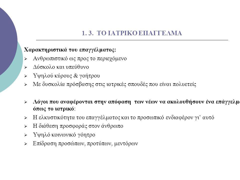 1. 3. ΤΟ ΙΑΤΡΙΚΟ ΕΠΑΓΓΕΛΜΑ Χαρακτηριστικά του επαγγέλματος:  Ανθρωπιστικό ως προς το περιεχόμενο  Δύσκολο και υπεύθυνο  Υψηλού κύρους & γοήτρου  Μ