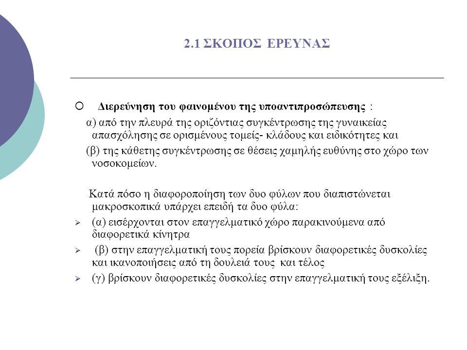 2.1 ΣΚΟΠΟΣ ΕΡΕΥΝΑΣ  Διερεύνηση του φαινομένου της υποαντιπροσώπευσης : α) από την πλευρά της οριζόντιας συγκέντρωσης της γυναικείας απασχόλησης σε ορ