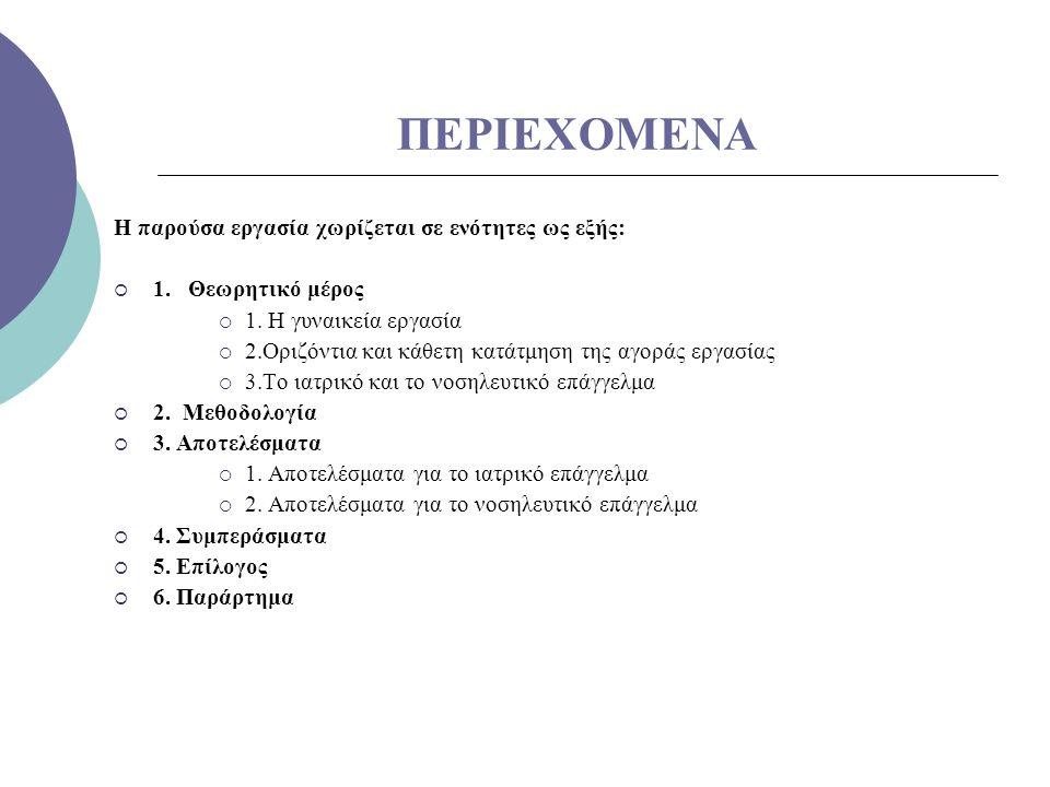 Η οριζόντια κατάτμηση στην Ελλάδα o Στην Ελλάδα, το 2000, το 60% των γυναικών εργαζομένων φαίνεται να απορροφάται σε έξι κλάδους:  υγεία (17%),  εκπαίδευση (11%),  δημόσια διοίκηση (7%),  λιανικό εμπόριο (13%),  εργασίες γραφείου (7%)  ξενοδοχεία και εστιατόρια (5%) o Το αντίστοιχο 60% των ανδρών εργαζομένων επικεντρώνεται σε περισσότερους από 15 κλάδους (Φώκιαλη, 2006).
