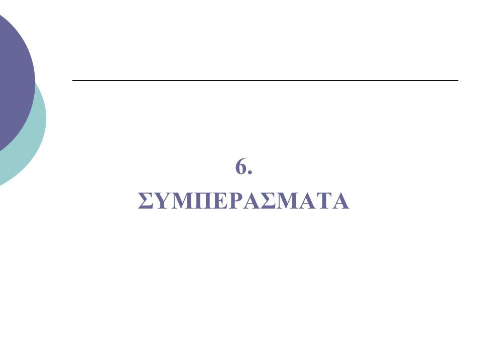 6. ΣΥΜΠΕΡΑΣΜΑΤΑ