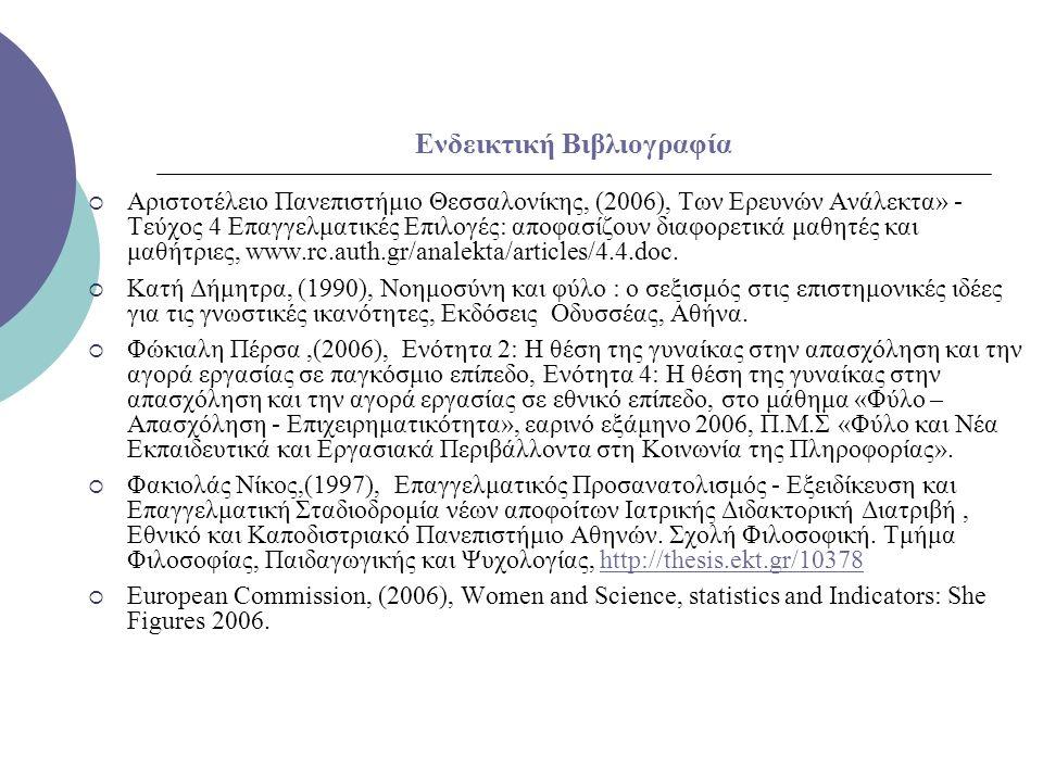 Ενδεικτική Βιβλιογραφία  Αριστοτέλειο Πανεπιστήμιο Θεσσαλονίκης, (2006), Των Ερευνών Ανάλεκτα» - Τεύχος 4 Επαγγελματικές Επιλογές: αποφασίζουν διαφορ