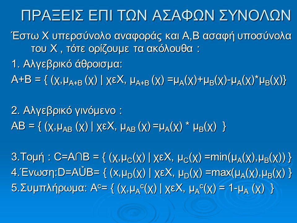 ΠΡΑΞΕΙΣ ΕΠΙ ΤΩΝ ΑΣΑΦΩΝ ΣΥΝΟΛΩΝ Έστω Χ υπερσύνολο αναφοράς και Α,Β ασαφή υποσύνολα του Χ, τότε ορίζουμε τα ακόλουθα : 1. Αλγεβρικό άθροισμα: Α+Β = { (χ
