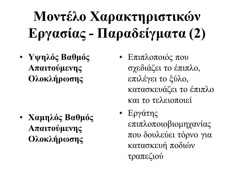 Μοντέλο Χαρακτηριστικών Εργασίας - Παραδείγματα (2) •Υψηλός Βαθμός Απαιτούμενης Ολοκλήρωσης •Χαμηλός Βαθμός Απαιτούμενης Ολοκλήρωσης •Επιπλοποιός που σχεδιάζει το έπιπλο, επιλέγει το ξύλο, κατασκευάζει το έπιπλο και το τελειοποιεί •Εργάτης επιπλοποιοβιομηχανίας που δουλεύει τόρνο για κατασκευή ποδιών τραπεζιού