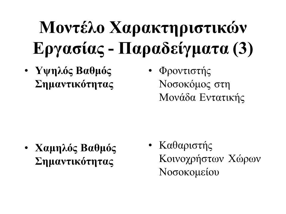 Μοντέλο Χαρακτηριστικών Εργασίας - Παραδείγματα (3) •Υψηλός Βαθμός Σημαντικότητας •Χαμηλός Βαθμός Σημαντικότητας •Φροντιστής Νοσοκόμος στη Μονάδα Εντατικής •Καθαριστής Κοινοχρήστων Χώρων Νοσοκομείου