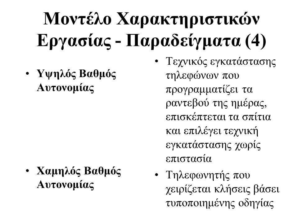 Μοντέλο Χαρακτηριστικών Εργασίας - Παραδείγματα (4) •Υψηλός Βαθμός Αυτονομίας •Χαμηλός Βαθμός Αυτονομίας •Τεχνικός εγκατάστασης τηλεφώνων που προγραμμ
