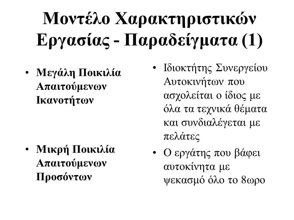 Μοντέλο Χαρακτηριστικών Εργασίας - Παραδείγματα (1) •Μεγάλη Ποικιλία Απαιτούμενων Ικανοτήτων •Μικρή Ποικιλία Απαιτούμενων Προσόντων •Ιδιοκτήτης Συνεργ