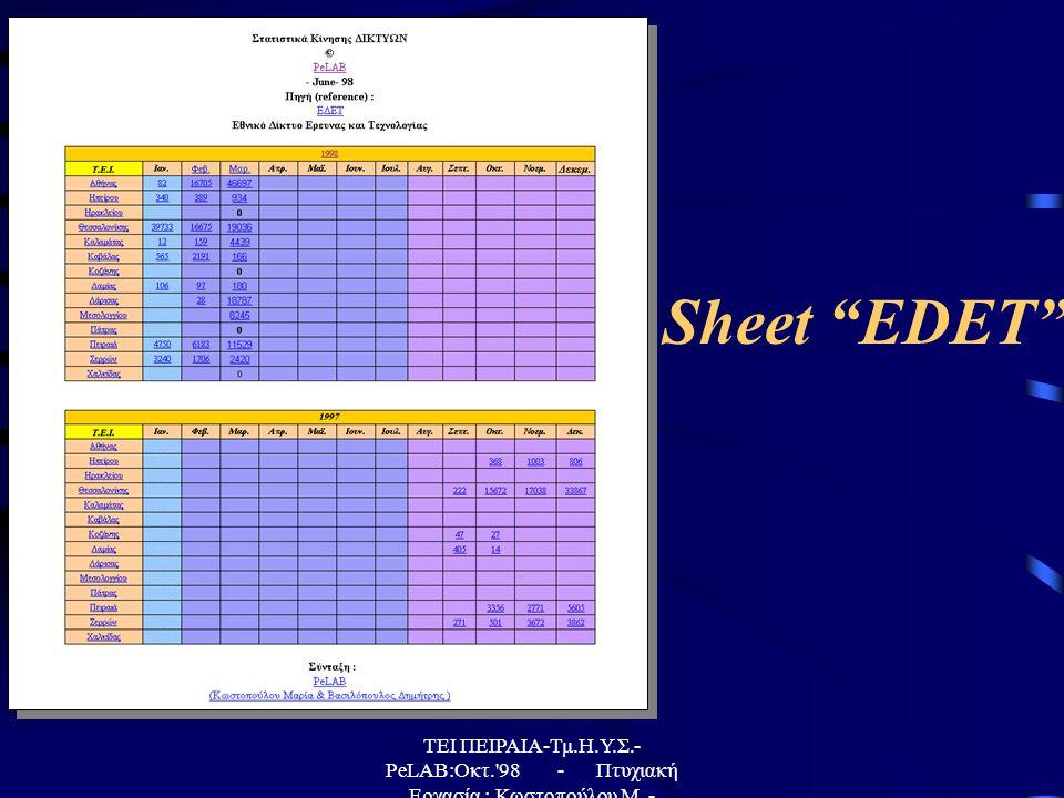 ΤΕΙ ΠΕΙΡΑΙΑ-Τμ.Η.Υ.Σ.- PeLAB:Οκτ. 98 - Πτυχιακή Εργασία : Κωστοπούλου Μ.