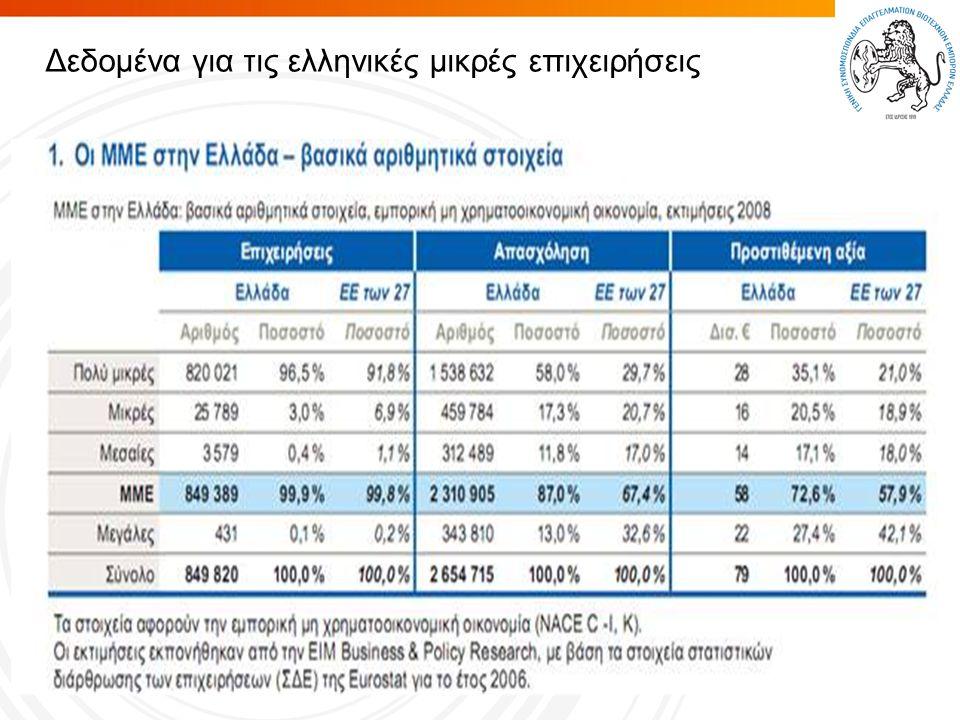 Page  7 Δεδομένα για τις ελληνικές μικρές επιχειρήσεις