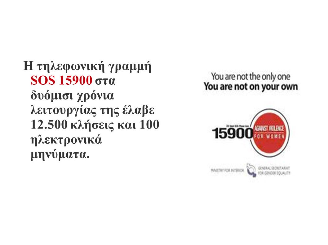 Η τηλεφωνική γραμμή SOS 15900 στα δυόμισι χρόνια λειτουργίας της έλαβε 12.500 κλήσεις και 100 ηλεκτρονικά μηνύματα.