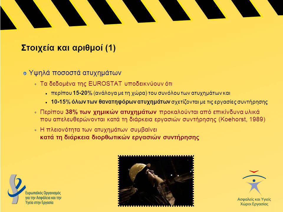 Στοιχεία και αριθμοί (1) Υψηλά ποσοστά ατυχημάτων Τα δεδομένα της EUROSTAT υποδεικνύουν ότι  περίπου 15-20% (ανάλογα με τη χώρα) του συνόλου των ατυχ