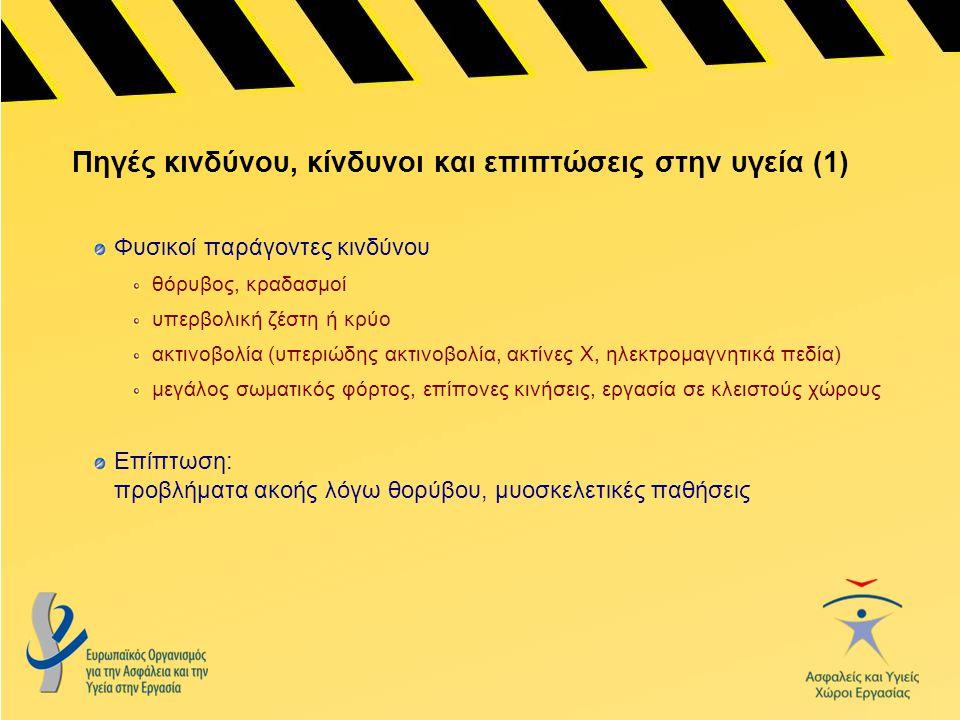 Πηγές κινδύνου, κίνδυνοι και επιπτώσεις στην υγεία (1) Φυσικοί παράγοντες κινδύνου θόρυβος, κραδασμοί υπερβολική ζέστη ή κρύο ακτινοβολία (υπεριώδης α