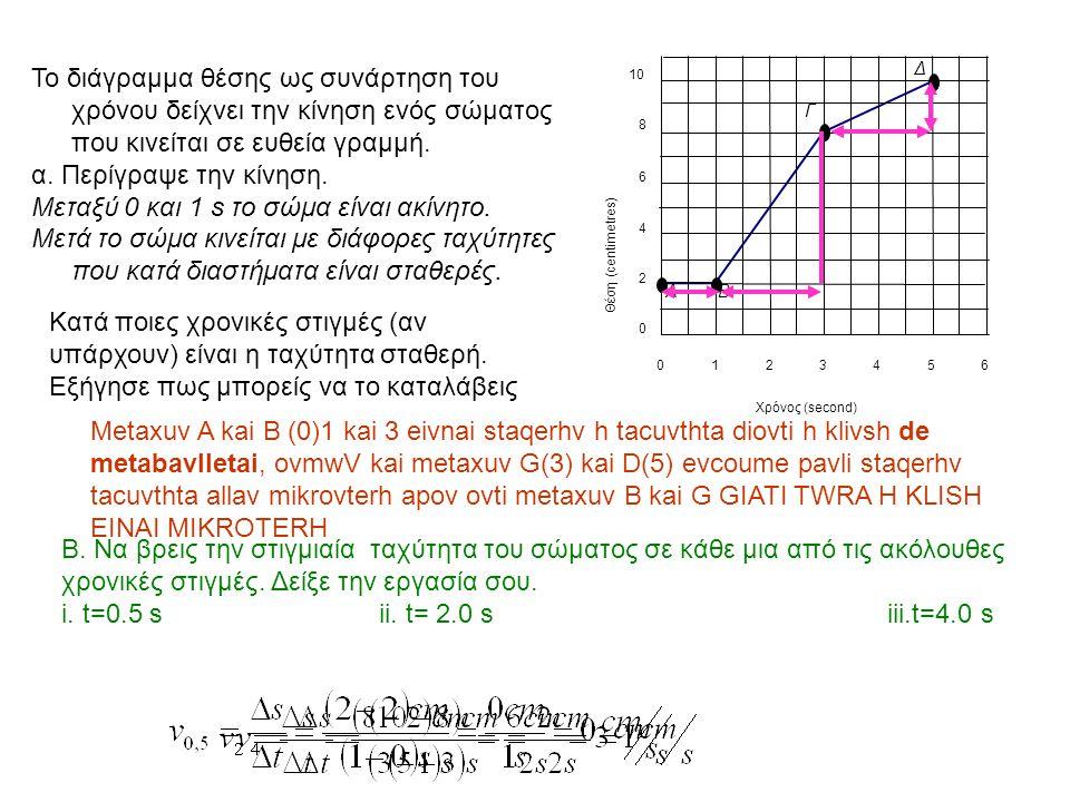 Το διάγραμμα θέσης ως συνάρτηση του χρόνου δείχνει την κίνηση ενός σώματος που κινείται σε ευθεία γραμμή. α. Περίγραψε την κίνηση. Μεταξύ 0 και 1 s το