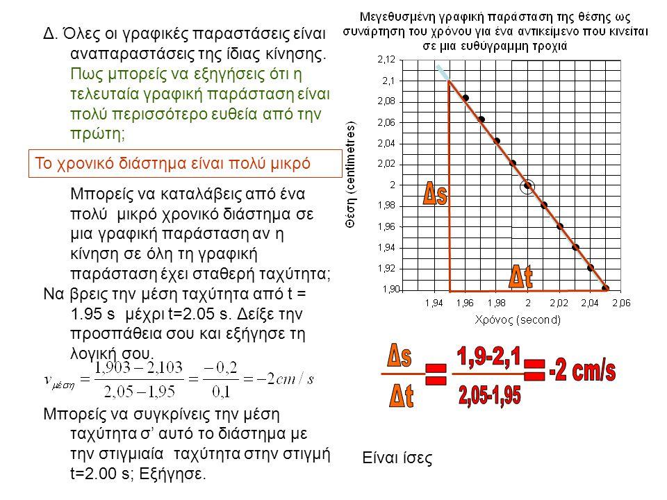 Δ. Όλες οι γραφικές παραστάσεις είναι αναπαραστάσεις της ίδιας κίνησης. Πως μπορείς να εξηγήσεις ότι η τελευταία γραφική παράσταση είναι πολύ περισσότ