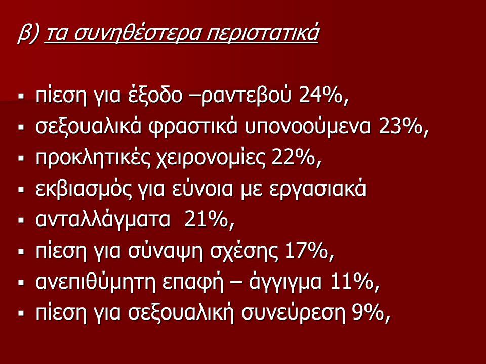 β) τα συνηθέστερα περιστατικά  πίεση για έξοδο –ραντεβού 24%,  σεξουαλικά φραστικά υπονοούμενα 23%,  προκλητικές χειρονομίες 22%,  εκβιασμός για ε