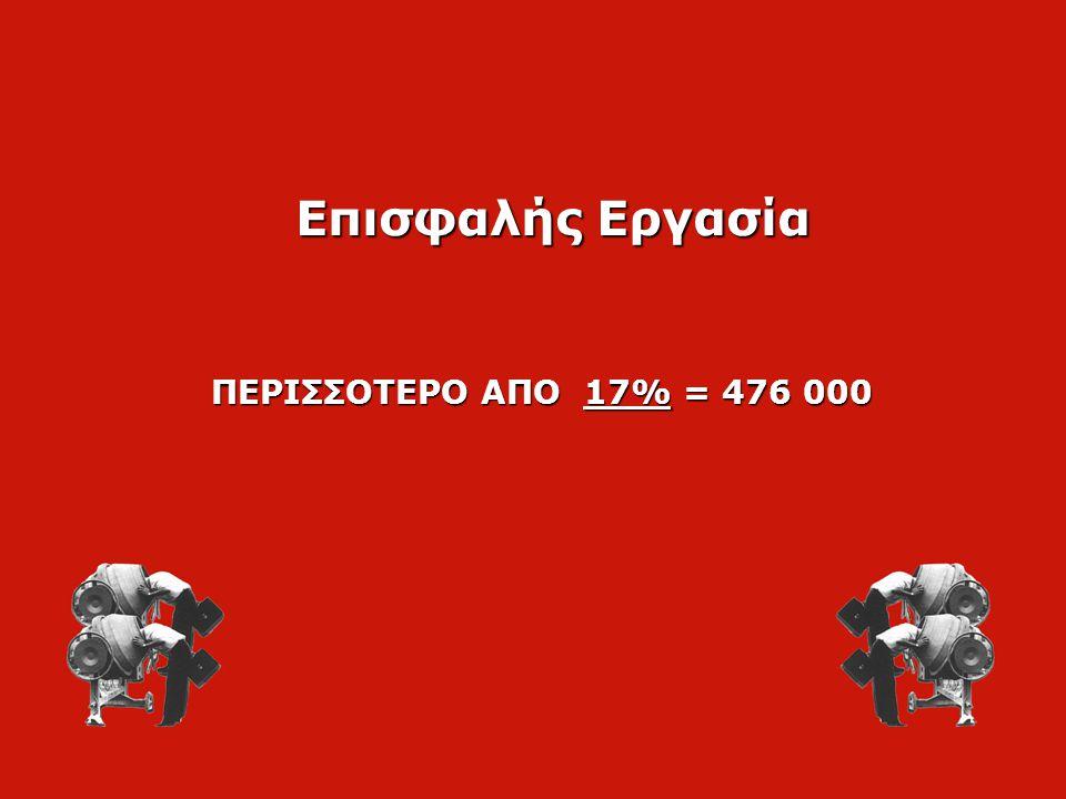 Επισφαλής Εργασία ΠΕΡΙΣΣΟΤΕΡΟ ΑΠΟ 17% = 476 000