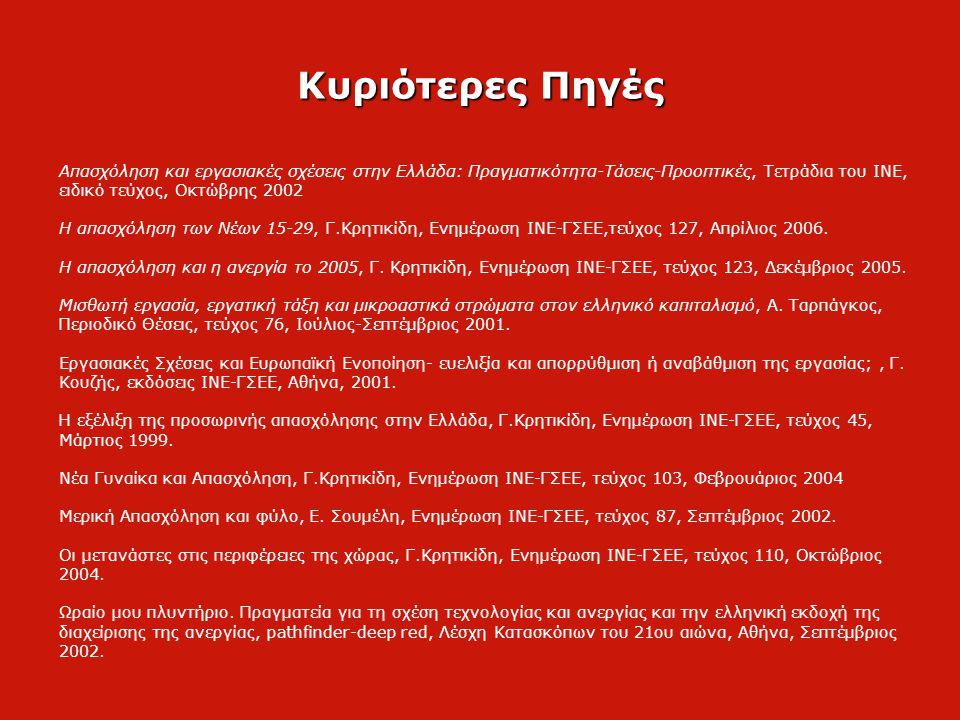 Απασχόληση και εργασιακές σχέσεις στην Ελλάδα: Πραγματικότητα-Τάσεις-Προοπτικές, Τετράδια του ΙΝΕ, ειδικό τεύχος, Οκτώβρης 2002 Η απασχόληση των Νέων 15-29, Γ.Κρητικίδη, Ενημέρωση ΙΝΕ-ΓΣΕΕ,τεύχος 127, Απρίλιος 2006.