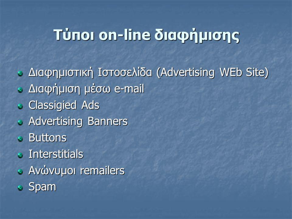 Τύποι on-line διαφήμισης Διαφημιστική Ιστοσελίδα (Advertising WEb Site) Διαφήμιση μέσω e-mail Classigied Ads Advertising Banners ButtonsInterstitials