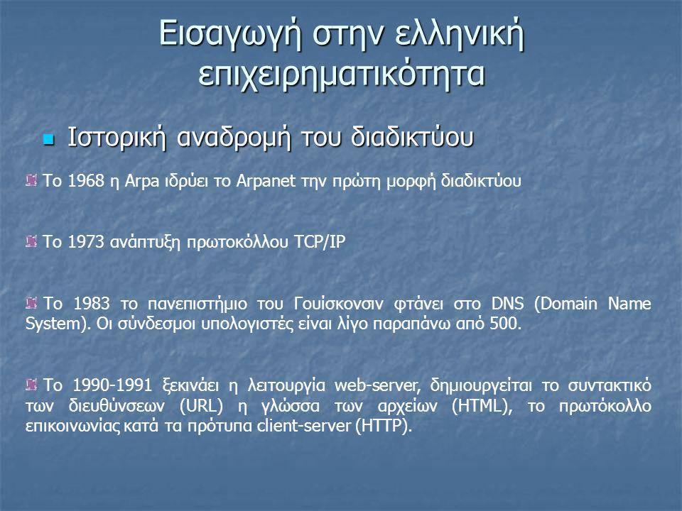 Εισαγωγή στην ελληνική επιχειρηματικότητα  Ιστορική αναδρομή του διαδικτύου Το 1968 η Arpa ιδρύει το Arpanet την πρώτη μορφή διαδικτύου Το 1973 ανάπτ