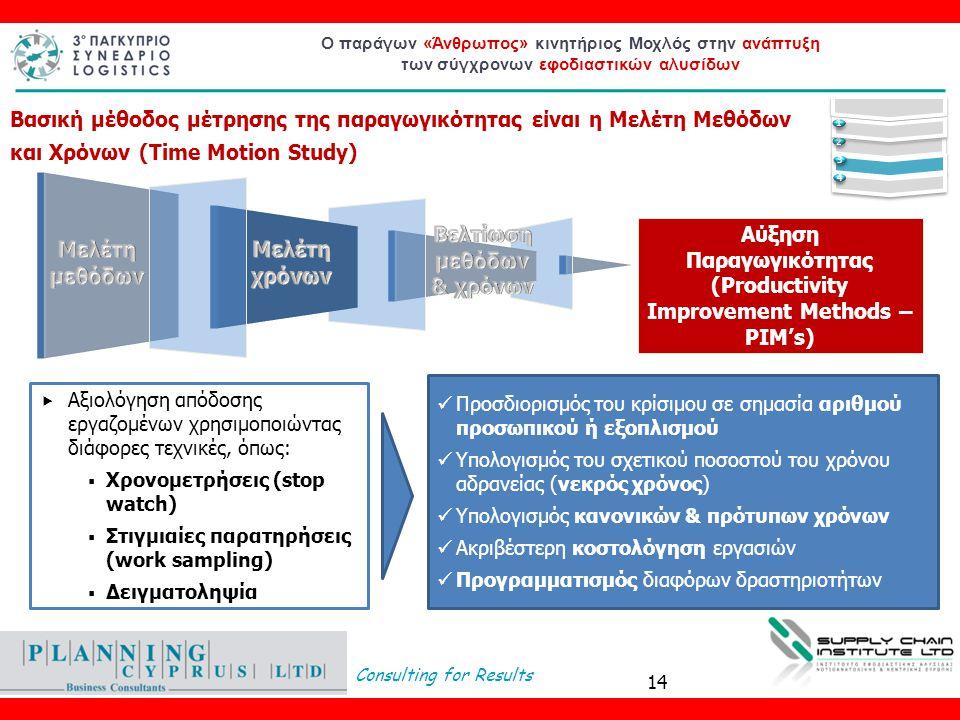 Consulting for Results Ο παράγων «Άνθρωπος» κινητήριος Μοχλός στην ανάπτυξη των σύγχρονων εφοδιαστικών αλυσίδων Βασική μέθοδος μέτρησης της παραγωγικό