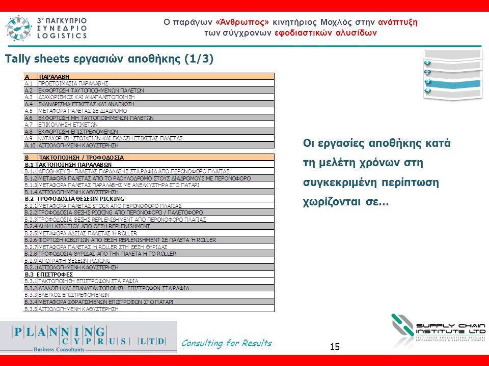 Consulting for Results Ο παράγων «Άνθρωπος» κινητήριος Μοχλός στην ανάπτυξη των σύγχρονων εφοδιαστικών αλυσίδων Tally sheets εργασιών αποθήκης (1/3) 2