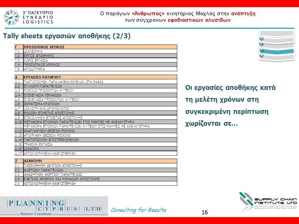 Consulting for Results Ο παράγων «Άνθρωπος» κινητήριος Μοχλός στην ανάπτυξη των σύγχρονων εφοδιαστικών αλυσίδων Tally sheets εργασιών αποθήκης (2/3) Ο