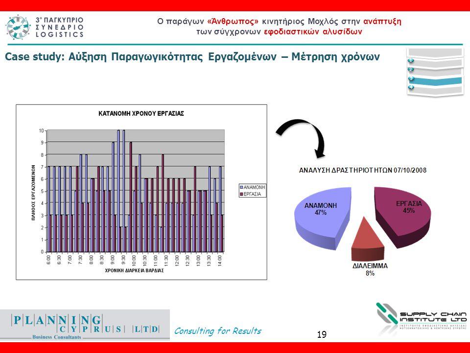 Consulting for Results Ο παράγων «Άνθρωπος» κινητήριος Μοχλός στην ανάπτυξη των σύγχρονων εφοδιαστικών αλυσίδων Case study: Αύξηση Παραγωγικότητας Εργ