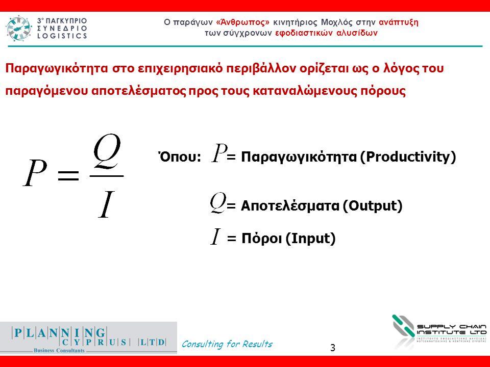 Consulting for Results Ο παράγων «Άνθρωπος» κινητήριος Μοχλός στην ανάπτυξη των σύγχρονων εφοδιαστικών αλυσίδων 3 Παραγωγικότητα στο επιχειρησιακό περ