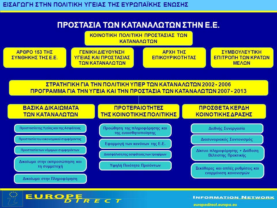 europedirect.europa.eu ΕΙΣΑΓΩΓΗ ΣΤΗΝ ΠΟΛΙΤΙΚΗ ΥΓΕΙΑΣ ΤΗΣ ΕΥΡΩΠΑΪΚΗΣ ΕΝΩΣΗΣ a ΠΡΟΣΤΑΣΙΑ ΤΩΝ ΚΑΤΑΝΑΛΩΤΩΝ ΣΤΗΝ Ε.Ε. ΒΑΣΙΚΑ ΔΙΚΑΙΩΜΑΤΑ ΤΩΝ ΚΑΤΑΝΑΛΩΤΩΝ ΠΡΟ