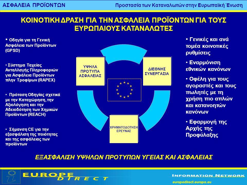 europedirect.europa.eu ΑΣΦΑΛΕΙΑ ΠΡΟΪΟΝΤΩΝ Προστασία των Καταναλωτών στην Ευρωπαϊκή Ένωση • Γενικές και ανά τομέα κοινοτικές ρυθμίσεις • Εναρμόνιση εθν