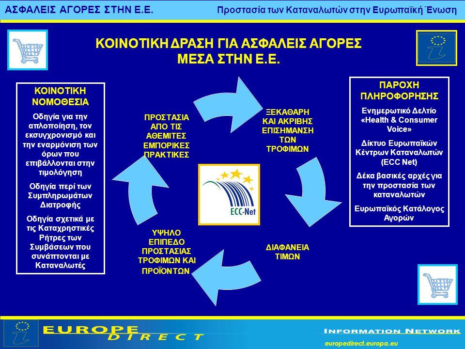 europedirect.europa.eu ΑΣΦΑΛΕΙΣ ΑΓΟΡΕΣ ΣΤΗΝ Ε.Ε. Προστασία των Καταναλωτών στην Ευρωπαϊκή Ένωση ΠΑΡΟΧΗ ΠΛΗΡΟΦΟΡΗΣΗΣ Ενημερωτικό Δελτίο «Health & Consu
