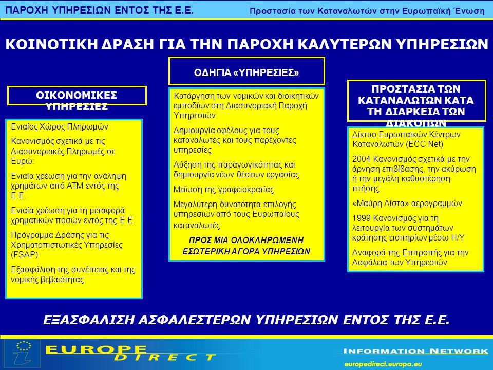 europedirect.europa.eu ΠΑΡΟΧΗ ΥΠΗΡΕΣΙΩΝ ΕΝΤΟΣ ΤΗΣ Ε.Ε. Προστασία των Καταναλωτών στην Ευρωπαϊκή Ένωση Ενιαίος Χώρος Πληρωμών Κανονισμός σχετικά με τις