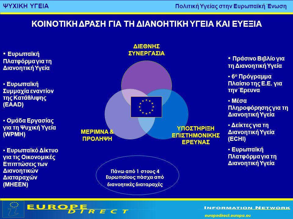 europedirect.europa.eu ΨΥΧΙΚΗ ΥΓΕΙΑ Πολιτική Υγείας στην Ευρωπαϊκή Ένωση • Πράσινο Βιβλίο για τη Διανοητική Υγεία • 6 ο Πρόγραμμα Πλαίσιο της Ε.Ε. για