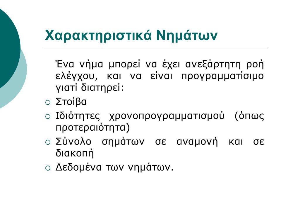 Διαμοιρασμός των πόρων (Αποτελέσματα)  Οι αλλαγές που πραγματοποιούνται από ένα νήμα στους διαμοιραζόμενους πόρους (όπως, για παράδειγμα, το κλείσιμο ενός αρχείου), είναι ορατές από όλα τα άλλα νήματα.