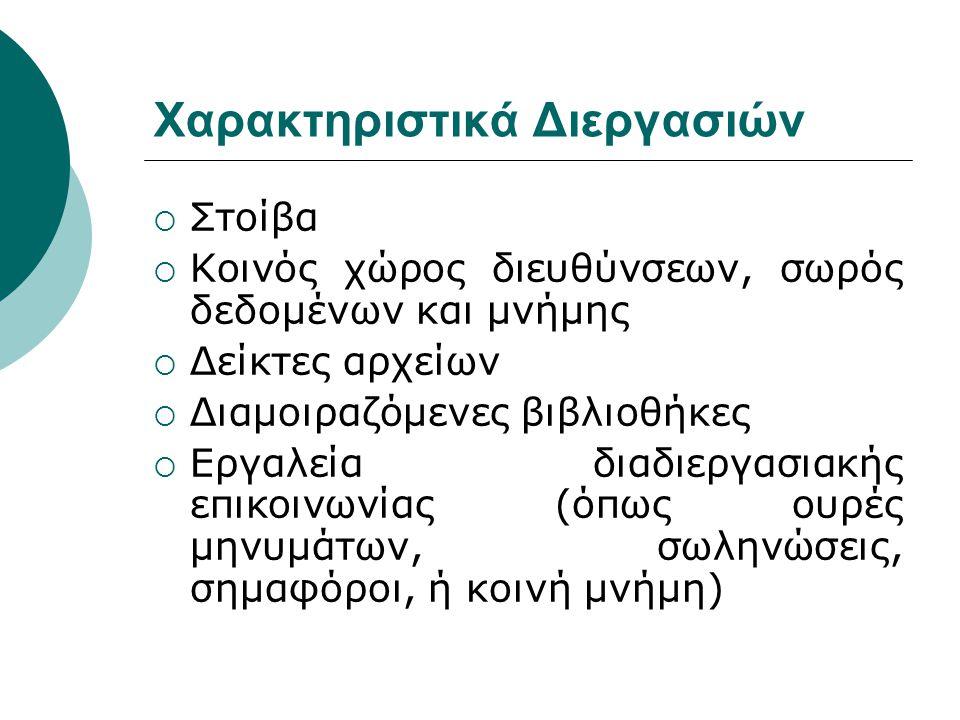 Χειρισμός Νημάτων στην JAVA  Χαρακτηρισμός νήματος ως Δαίμονα  Μέθοδος: setDaemon(Boolean x)  Καθορισμό της προτεραιότητας εκτέλεσης του νήματος  Μέθοδος: setPriority  Παραχωρήση από ένα νήμα του χρόνου υπολογισμού που του έχει δοθεί  Μέθοδος: yield  Επιστροφή του τρέχοντος νήματος εκτέλεσης  Μέθοδος: currentThread