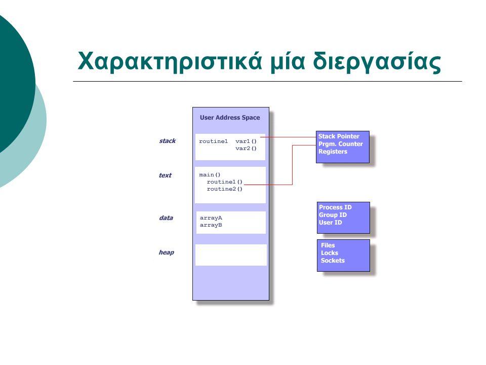Σχέση Νημάτων και Διεργασιών  Δυο διαφορετικά νήματα μέσα σε ένα πρόγραμμα έχουν τη δυνατότητα πρόσβασης σε κάποιο αντικείμενο του προγράμματος ενώ δυο διαφορετικές διεργασίες συνήθως βλέπουν διαφορετικά αντίγραφα του ίδιου αντικειμένου.