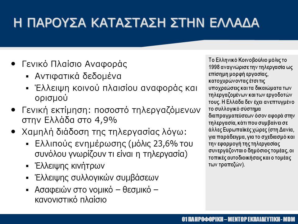 01 ΠΛΗΡΟΦΟΡΙΚΗ – ΜΕΝΤΩΡ ΕΚΠΑΙΔΕΥΤΙΚΗ - MDM Η ΠΑΡΟΥΣΑ ΚΑΤΑΣΤΑΣΗ ΣΤΗΝ ΕΛΛΑΔΑ • Γενικό Πλαίσιο Αναφοράς  Αντιφατικά δεδομένα  Έλλειψη κοινού πλαισίου αναφοράς και ορισμού • Γενική εκτίμηση: ποσοστό τηλεργαζόμενων στην Ελλάδα στο 4,9% • Χαμηλή διάδοση της τηλεργασίας λόγω:  Ελλιπούς ενημέρωσης ( μόλις 23,6% του συνόλου γνωρίζουν τι είναι η τηλεργασία)  Έλλειψης κινήτρων  Έλλειψης συλλογικών συμβάσεων  Ασαφειών στο νομικό – θεσμικό – κανονιστικό πλαίσιο Το Ελληνικό Κοινοβούλιο μόλις το 1998 αναγνώρισε την τηλεργασία ως επίσημη μορφή εργασίας, κατοχυρώνοντας έτσι τις υποχρεώσεις και τα δικαιώματα των τηλεργαζομένων και των εργοδοτών τους.
