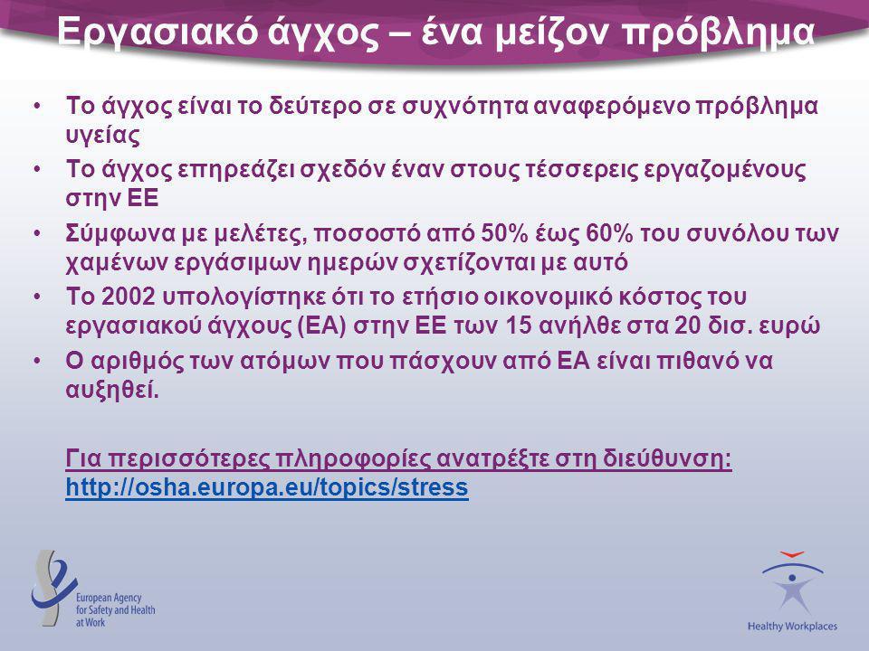 Εργασιακό άγχος – ένα μείζον πρόβλημα •Το άγχος είναι το δεύτερο σε συχνότητα αναφερόμενο πρόβλημα υγείας •Το άγχος επηρεάζει σχεδόν έναν στους τέσσερ
